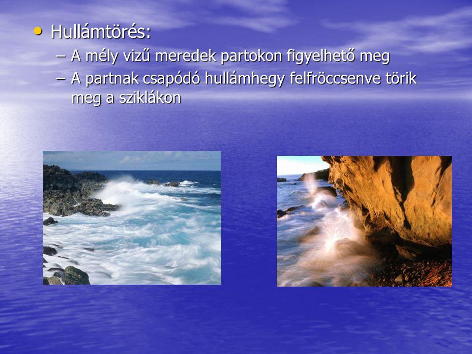 Hullámtörés: A mély vizű meredek partokon figyelhető meg