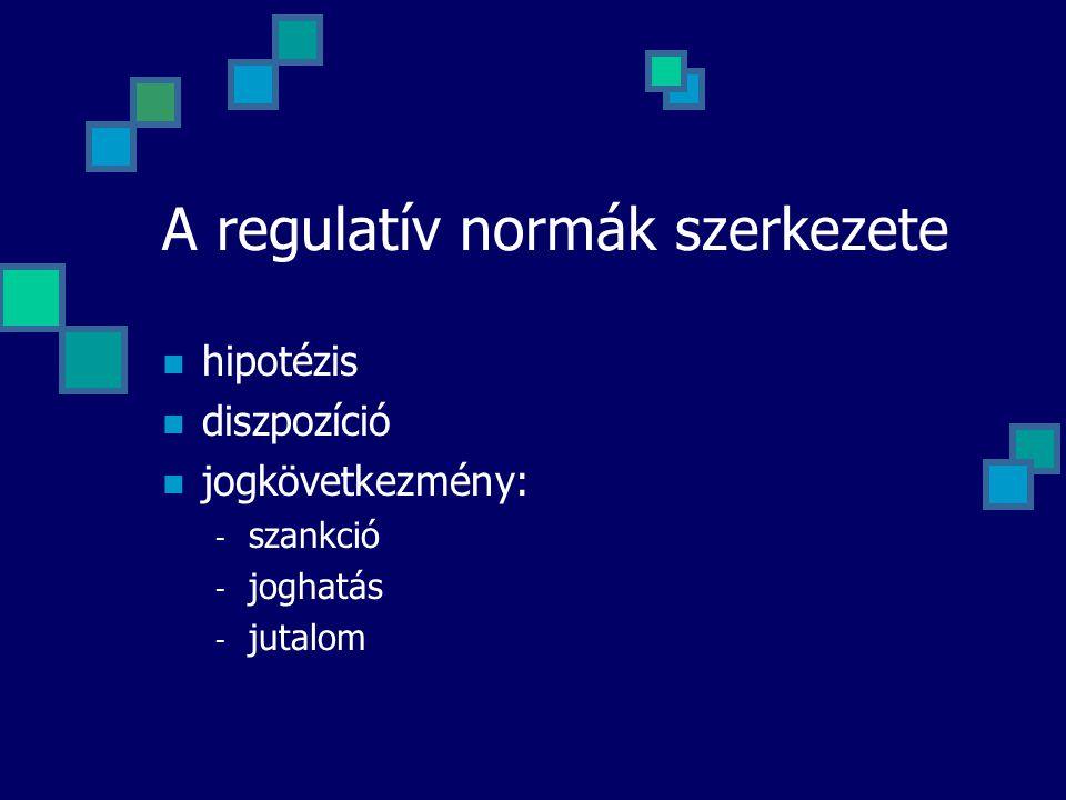 A regulatív normák szerkezete