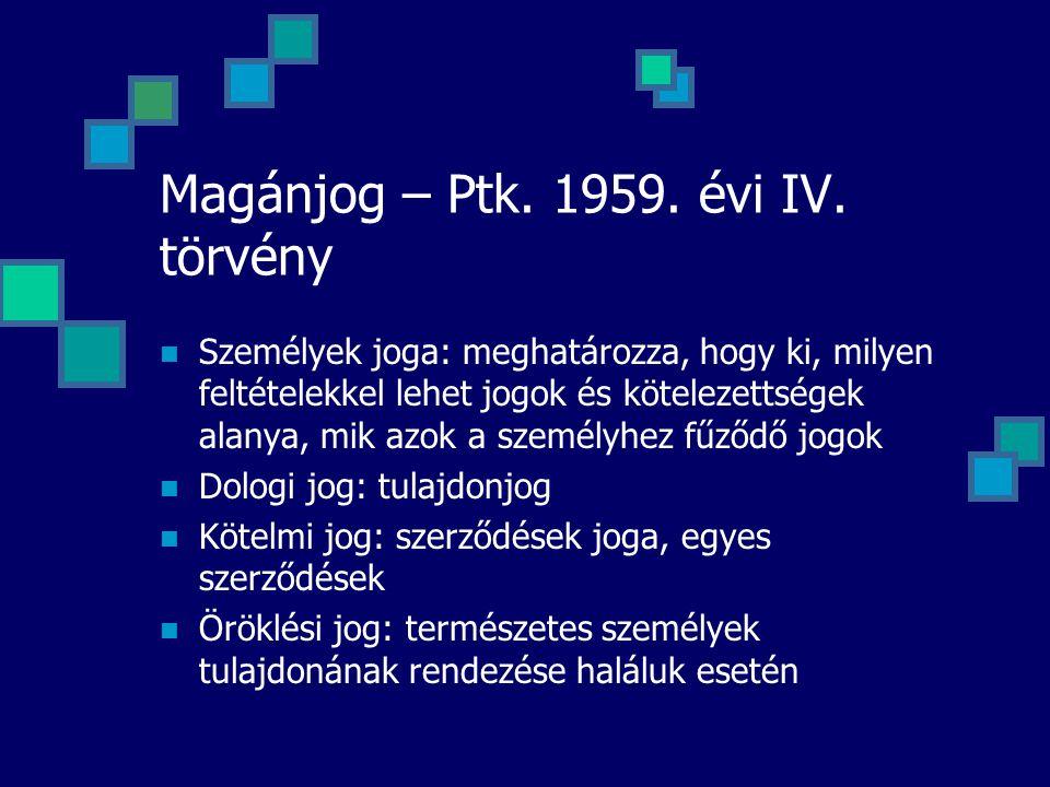 Magánjog – Ptk. 1959. évi IV. törvény