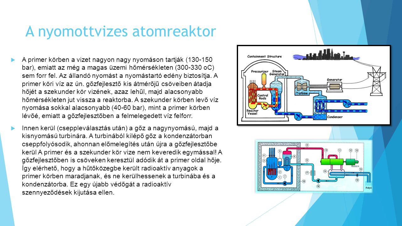 A nyomottvizes atomreaktor