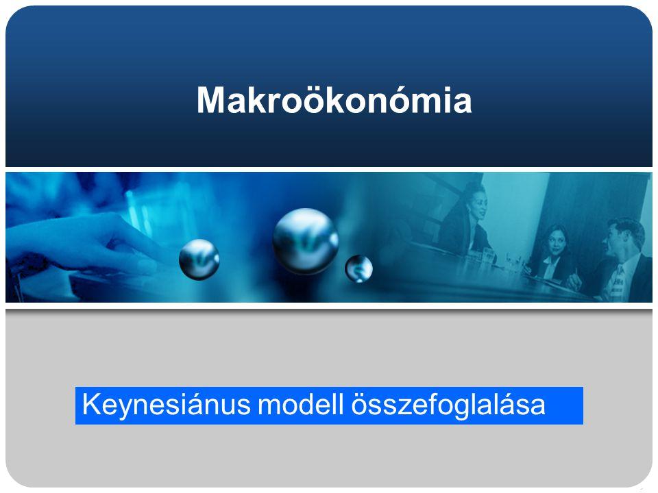 Makroökonómia Keynesiánus modell összefoglalása