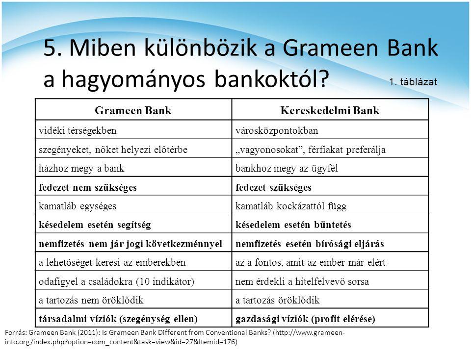 5. Miben különbözik a Grameen Bank a hagyományos bankoktól