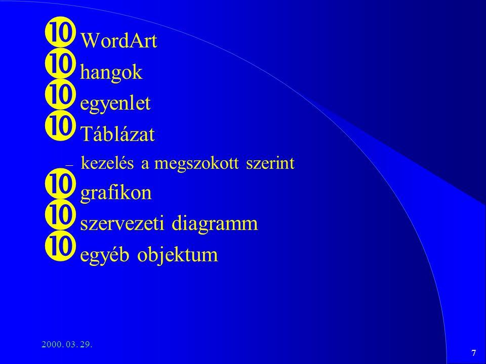 WordArt hangok egyenlet Táblázat grafikon szervezeti diagramm
