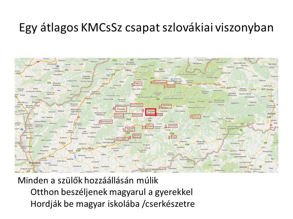 Egy átlagos KMCsSz csapat szlovákiai viszonyban