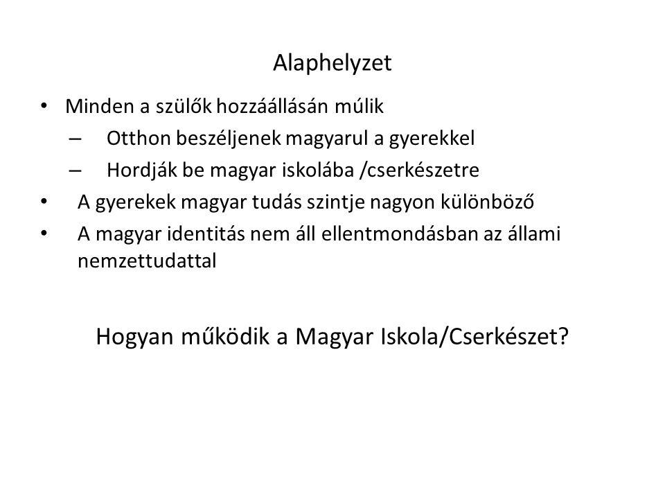 Hogyan működik a Magyar Iskola/Cserkészet