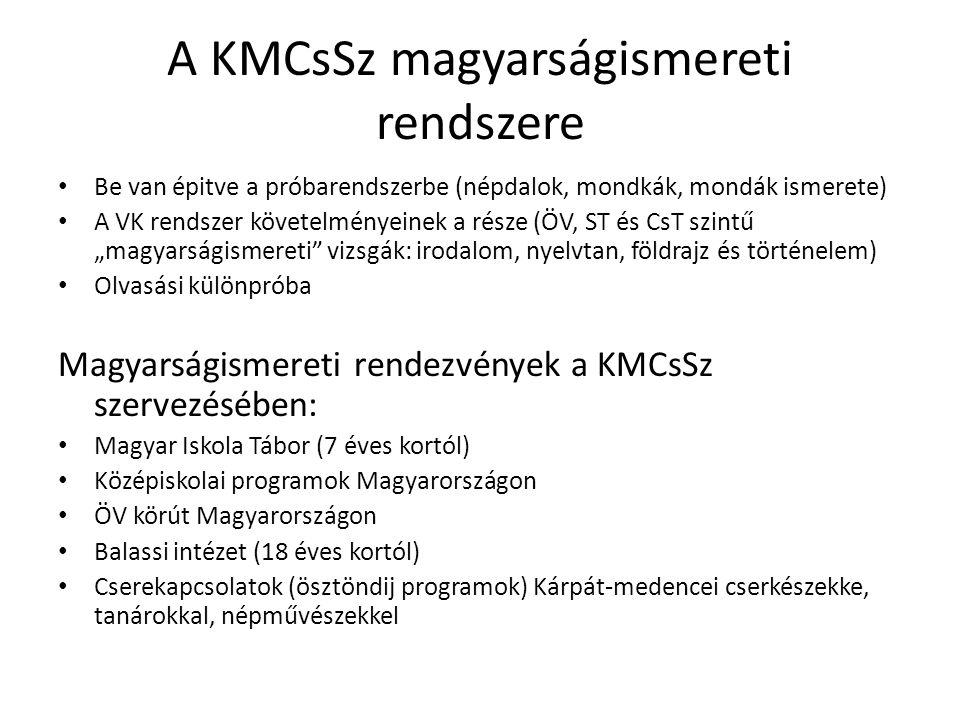 A KMCsSz magyarságismereti rendszere