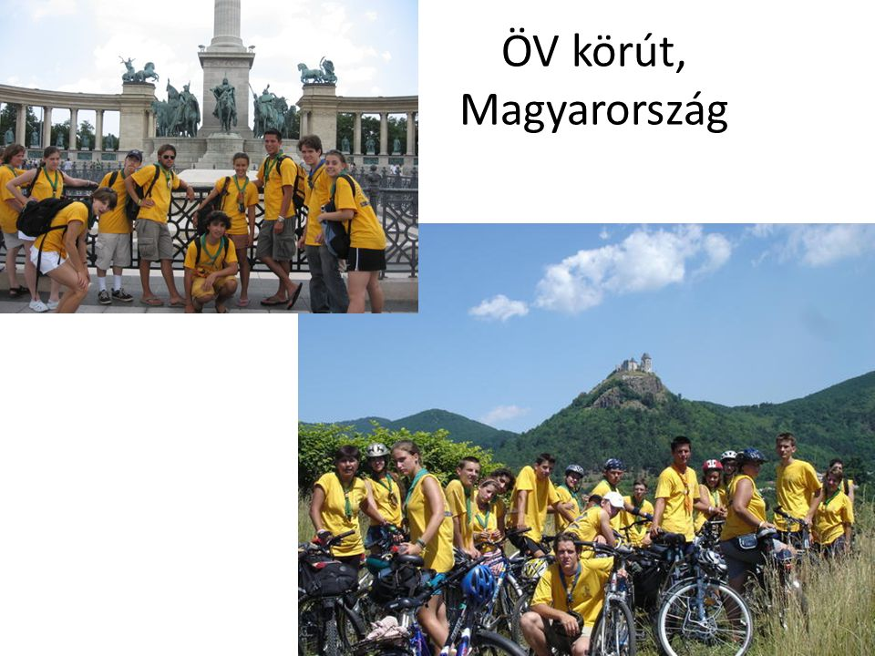 ÖV körút, Magyarország