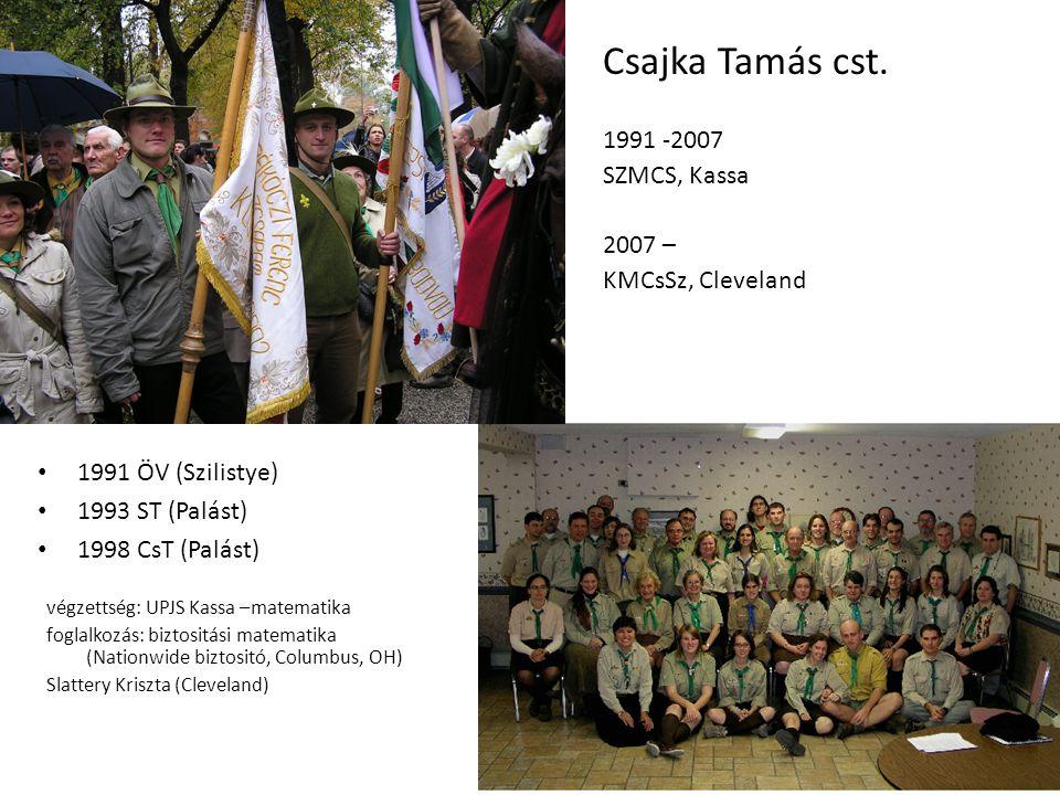 Csajka Tamás cst. 1991 -2007 SZMCS, Kassa 2007 – KMCsSz, Cleveland