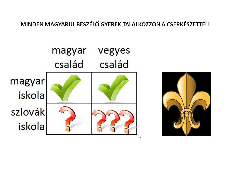 MINDEN MAGYARUL BESZÉLŐ GYEREK TALÁLKOZZON A CSERKÉSZETTEL!