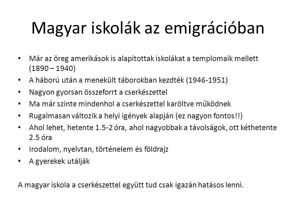 Magyar iskolák az emigrációban