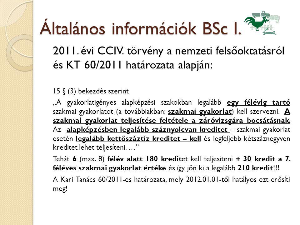 Általános információk BSc I.