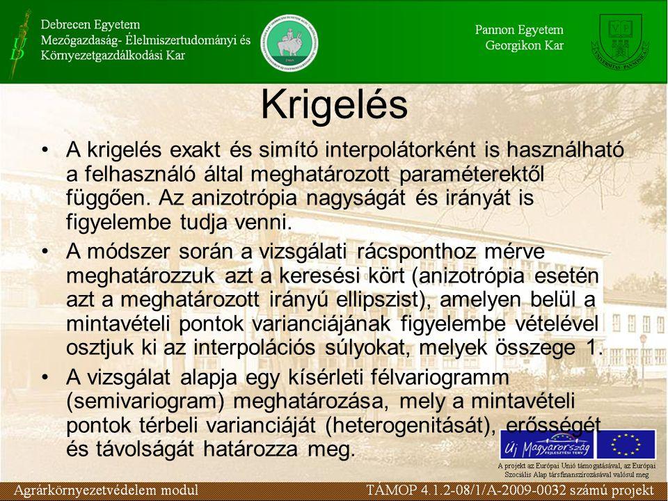 Krigelés