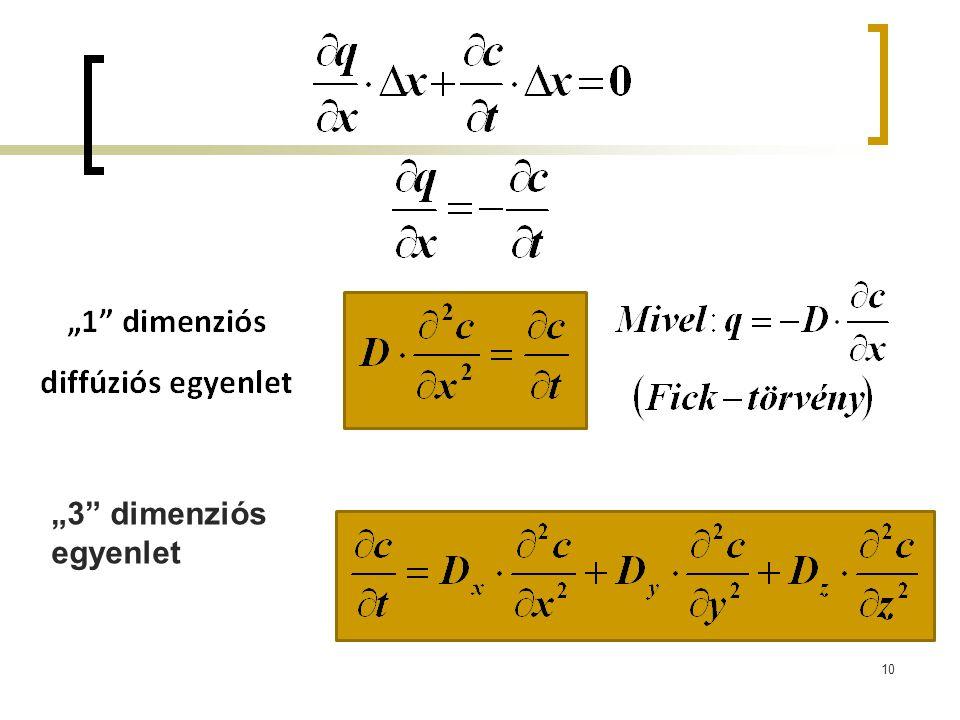 """""""3 dimenziós egyenlet"""