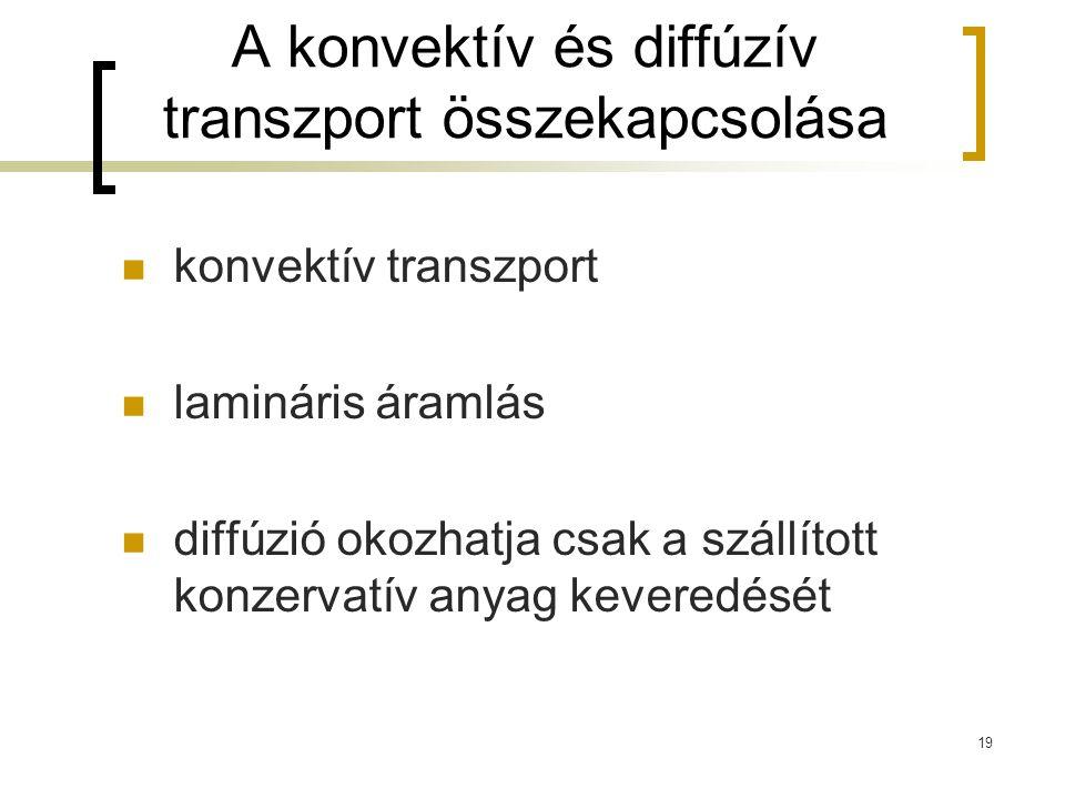 A konvektív és diffúzív transzport összekapcsolása