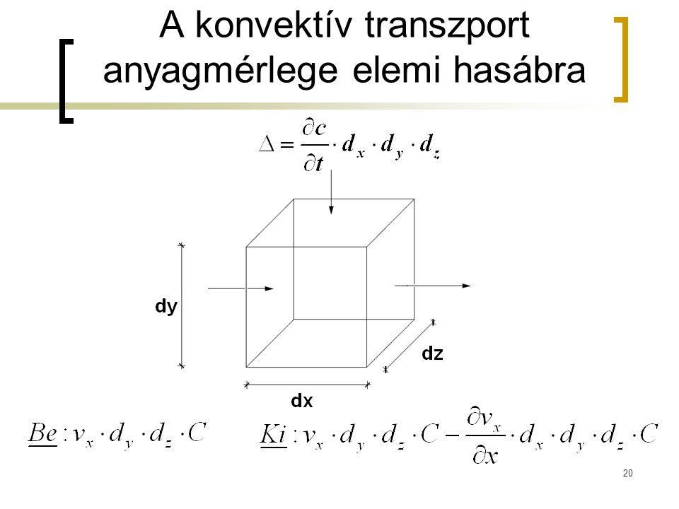 A konvektív transzport anyagmérlege elemi hasábra