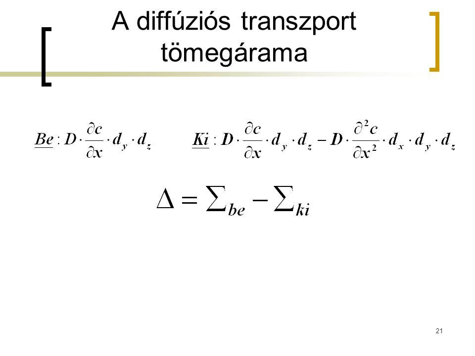 A diffúziós transzport tömegárama