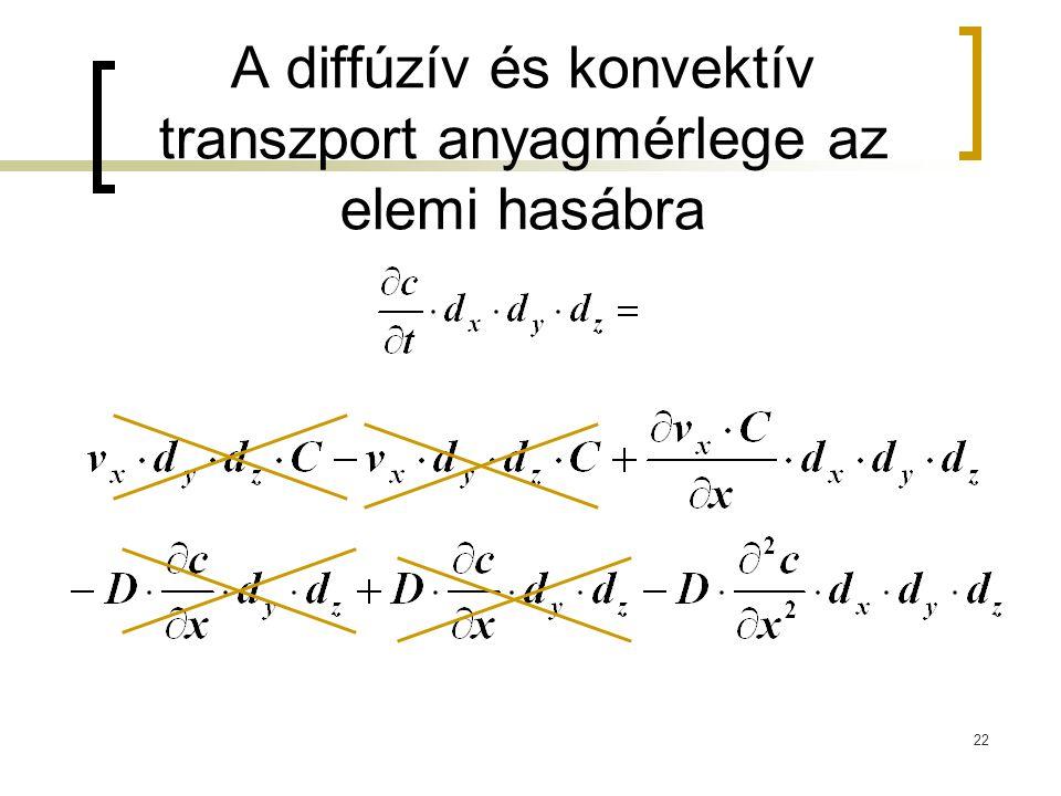 A diffúzív és konvektív transzport anyagmérlege az elemi hasábra