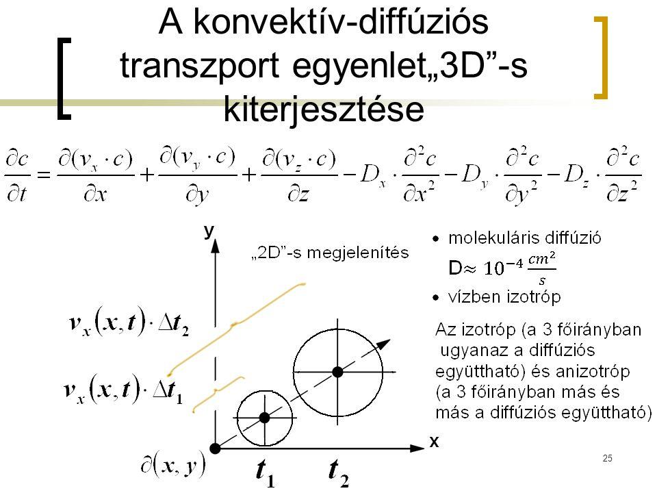 """A konvektív-diffúziós transzport egyenlet""""3D -s kiterjesztése"""