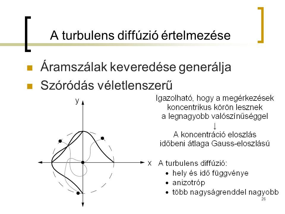 A turbulens diffúzió értelmezése