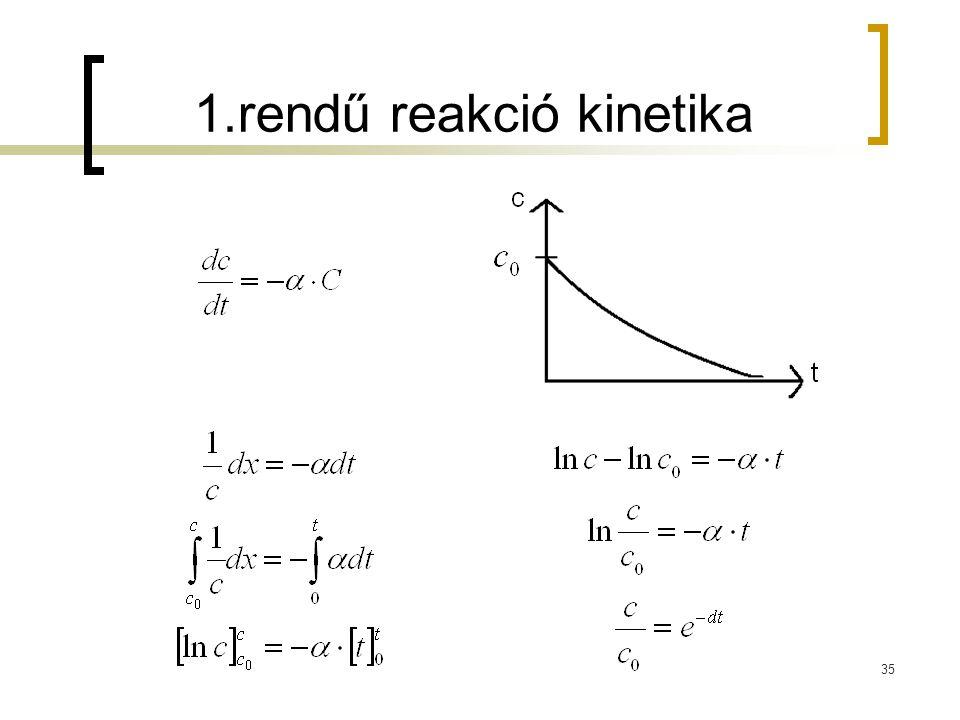 1.rendű reakció kinetika