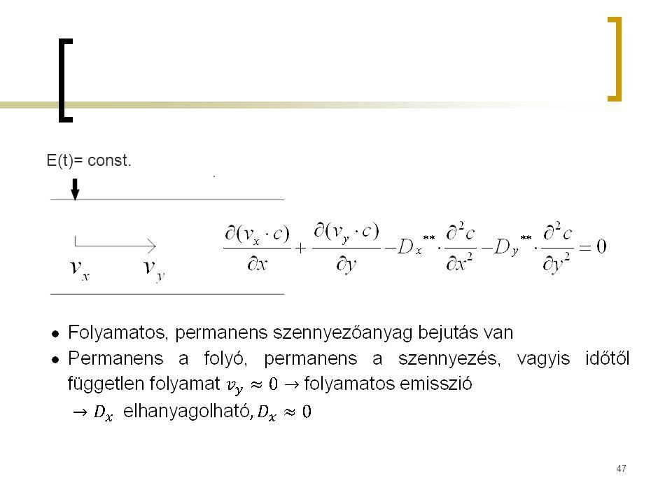 E(t)= const.