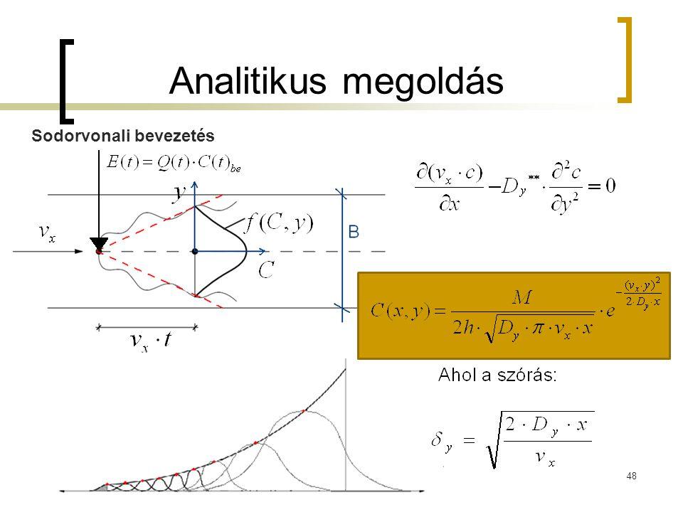 Analitikus megoldás Sodorvonali bevezetés