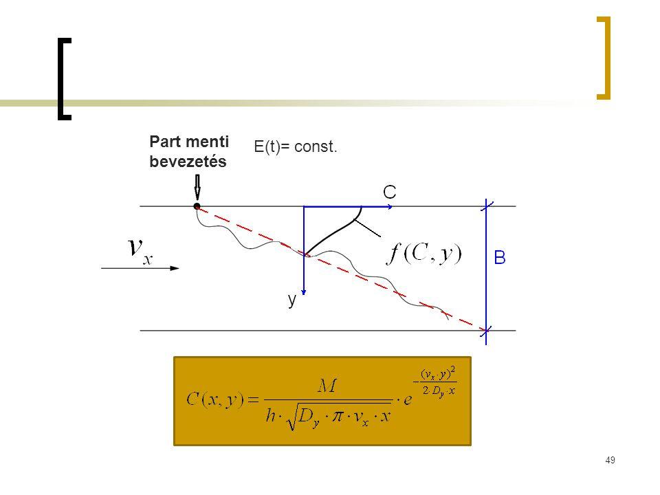 Part menti bevezetés E(t)= const.