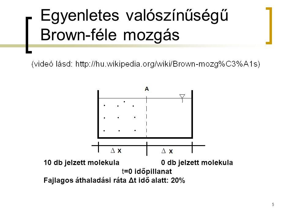Egyenletes valószínűségű Brown-féle mozgás