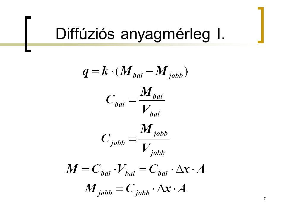 Diffúziós anyagmérleg I.