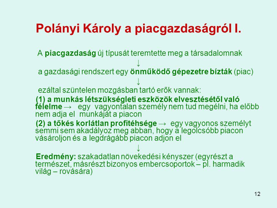 Polányi Károly a piacgazdaságról I.
