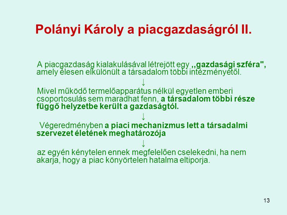 Polányi Károly a piacgazdaságról II.