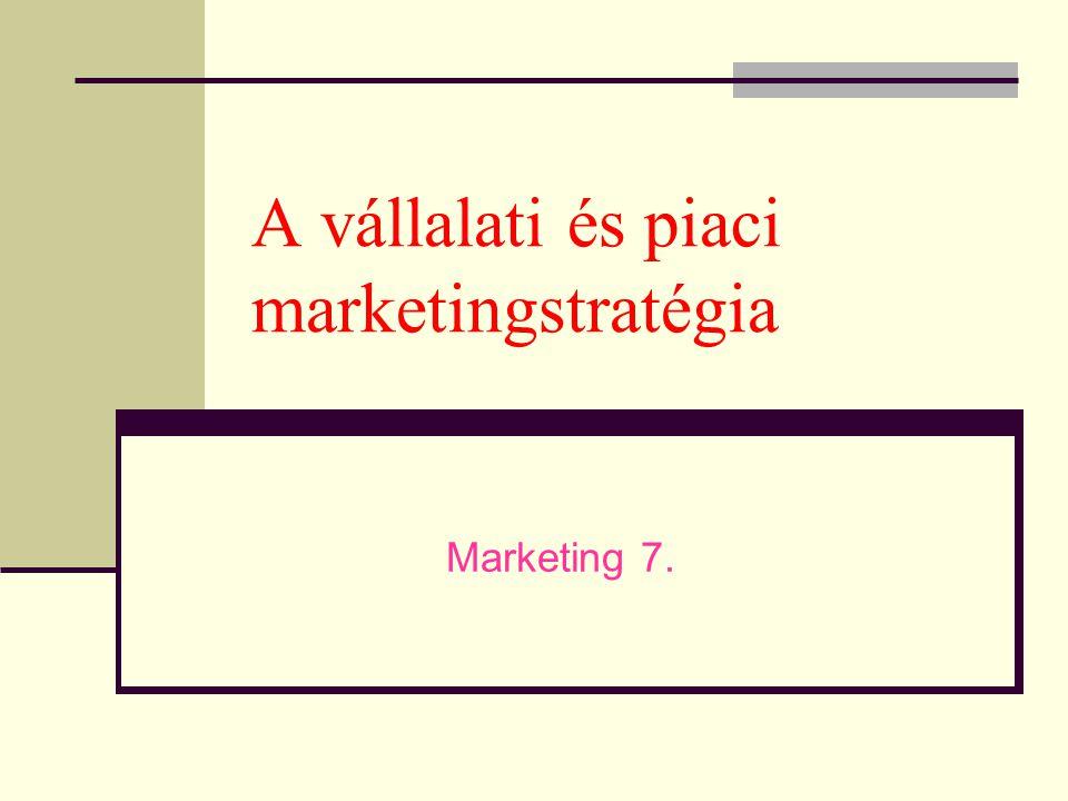 A vállalati és piaci marketingstratégia