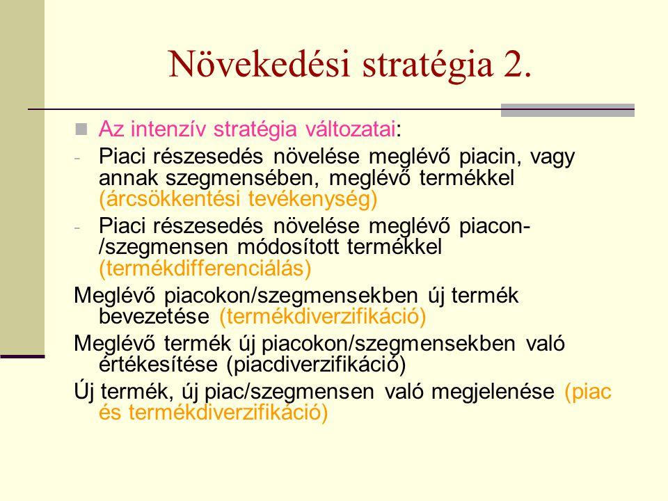 Növekedési stratégia 2. Az intenzív stratégia változatai: