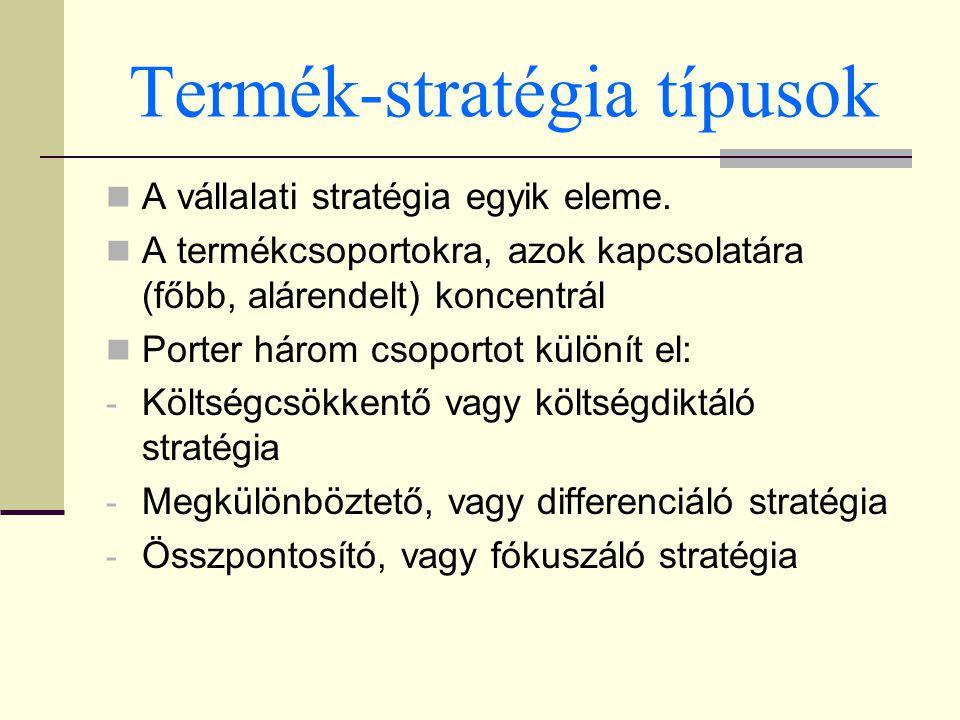 Termék-stratégia típusok