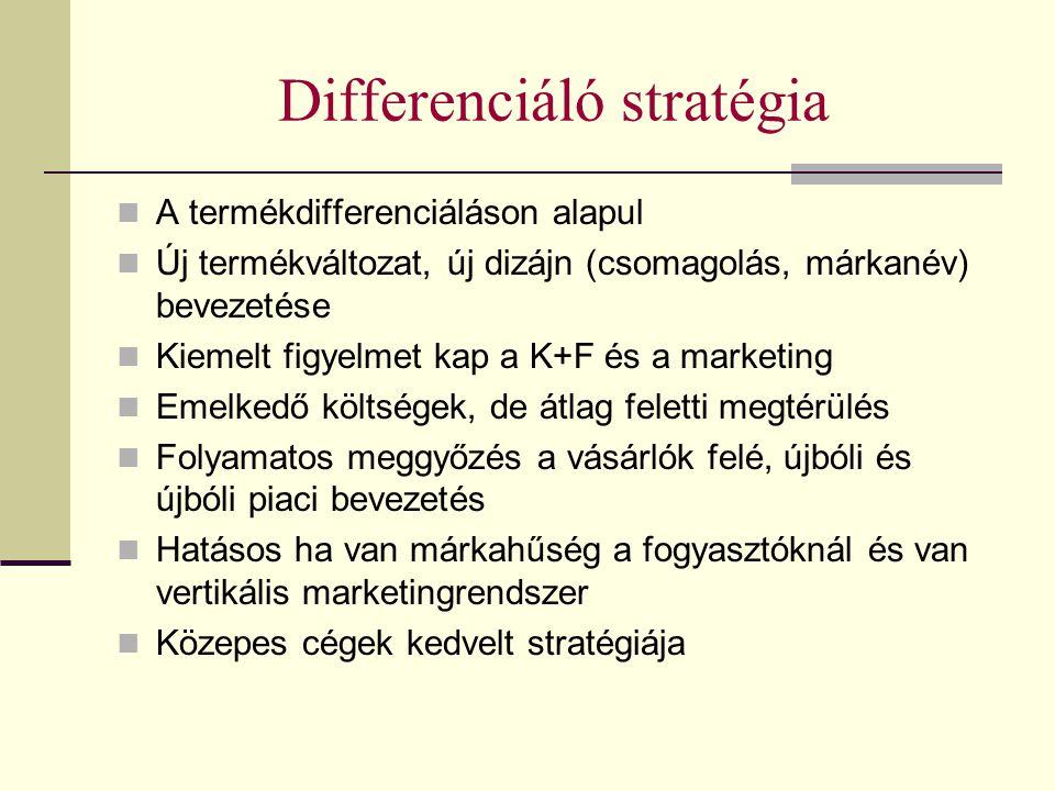 Differenciáló stratégia