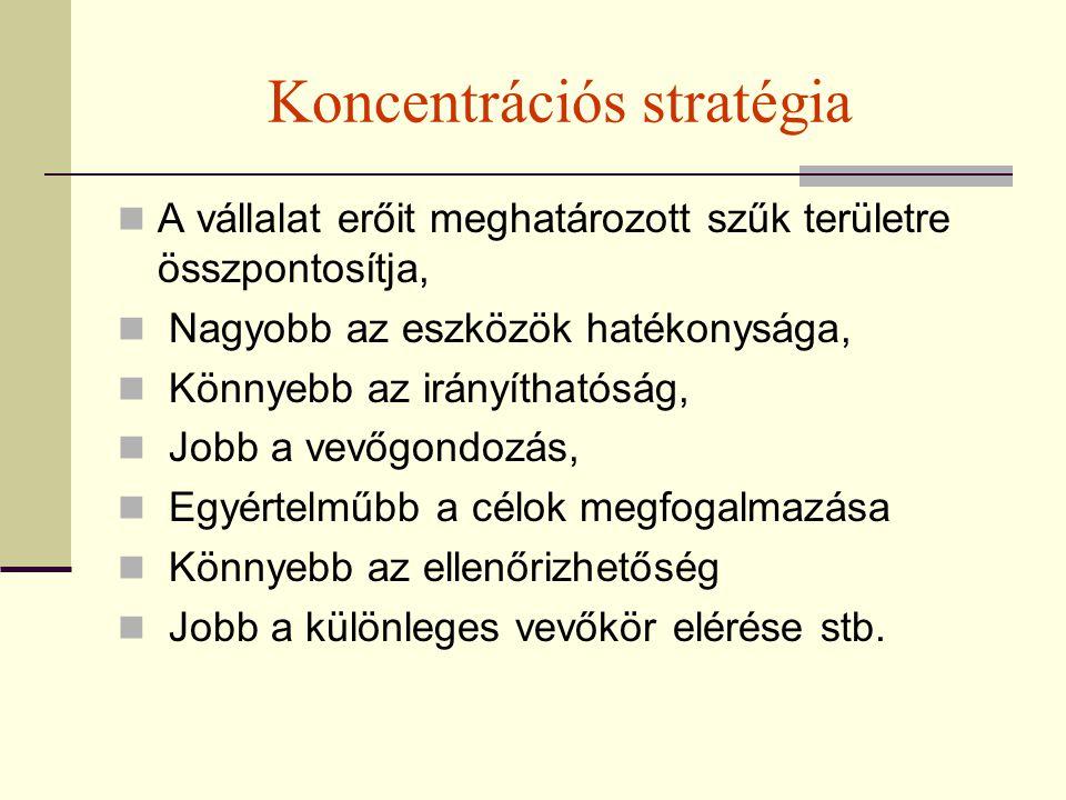 Koncentrációs stratégia