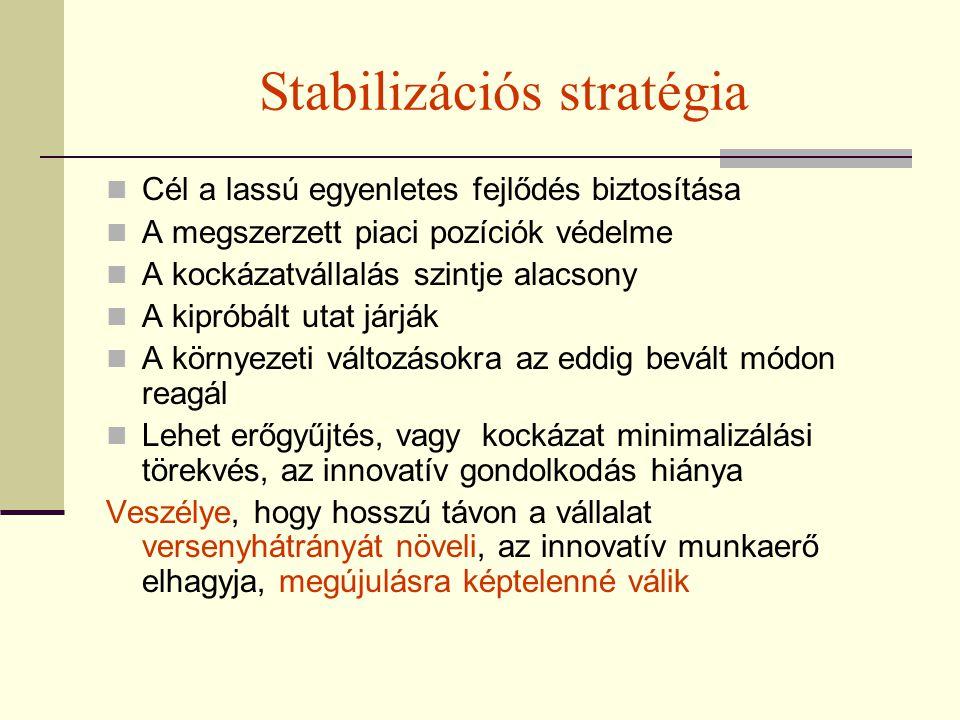 Stabilizációs stratégia