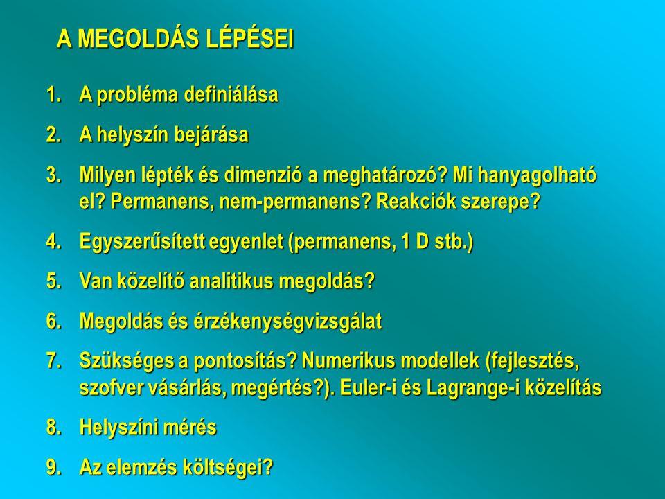A MEGOLDÁS LÉPÉSEI A probléma definiálása A helyszín bejárása