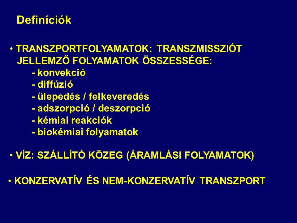 Definíciók TRANSZPORTFOLYAMATOK: TRANSZMISSZIÓT JELLEMZŐ FOLYAMATOK ÖSSZESSÉGE: - konvekció. - diffúzió.