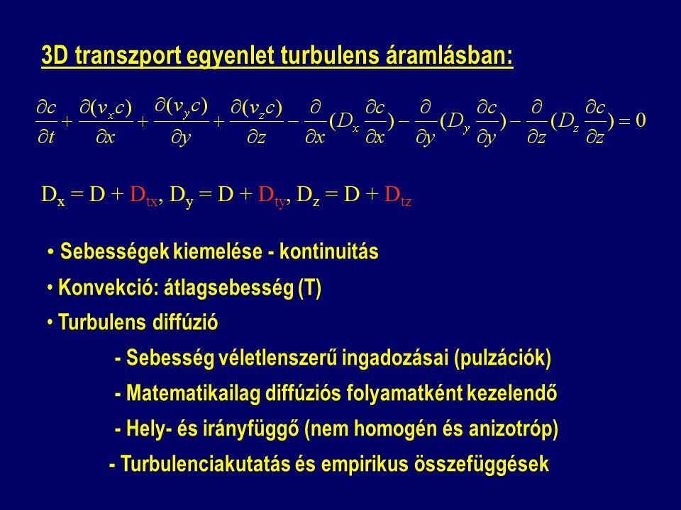 3D transzport egyenlet turbulens áramlásban: