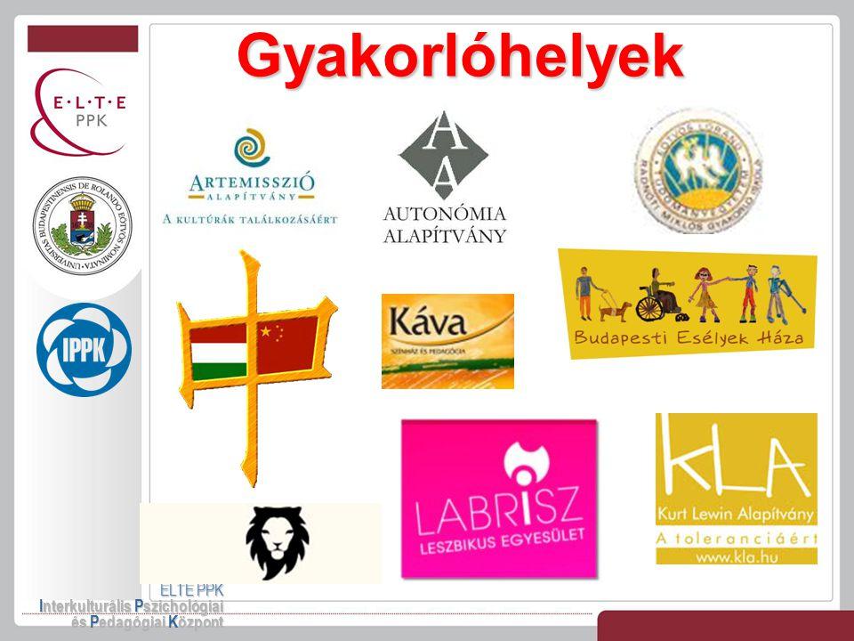 Gyakorlóhelyek ELTE PPK Interkulturális Pszichológiai és Pedagógiai Központ