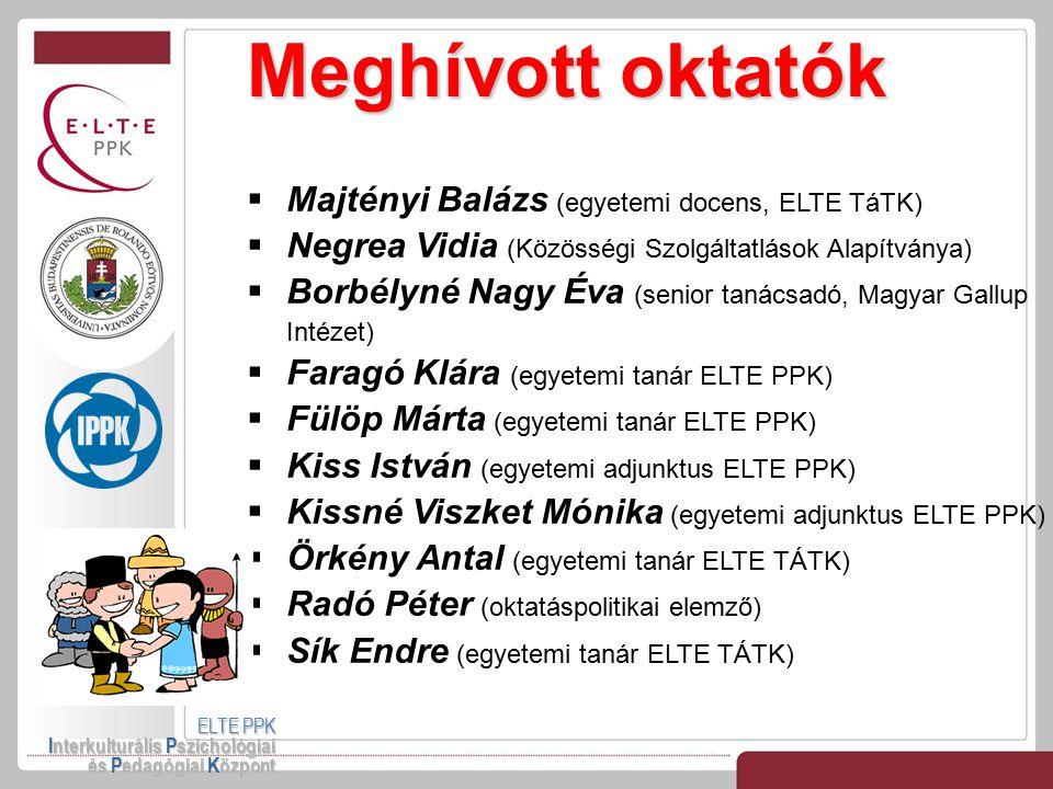 Meghívott oktatók Majtényi Balázs (egyetemi docens, ELTE TáTK)