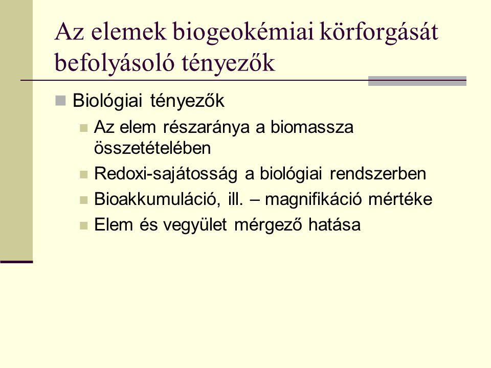 Az elemek biogeokémiai körforgását befolyásoló tényezők