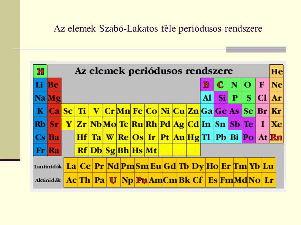 Az elemek Szabó-Lakatos féle periódusos rendszere