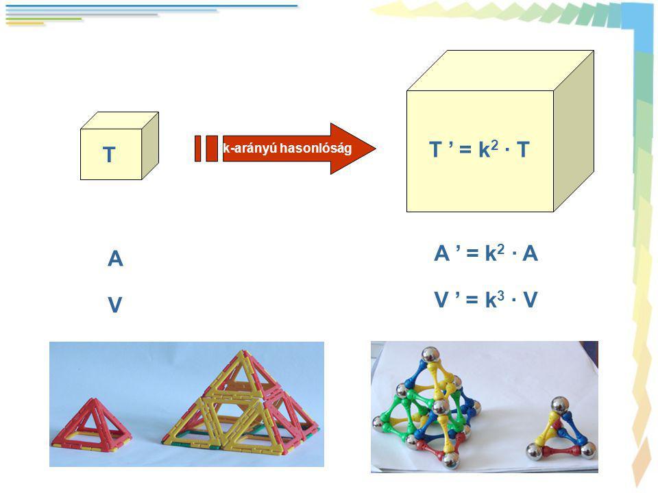 k-arányú hasonlóság T ' = k2 · T T A ' = k2 · A A V ' = k3 · V V