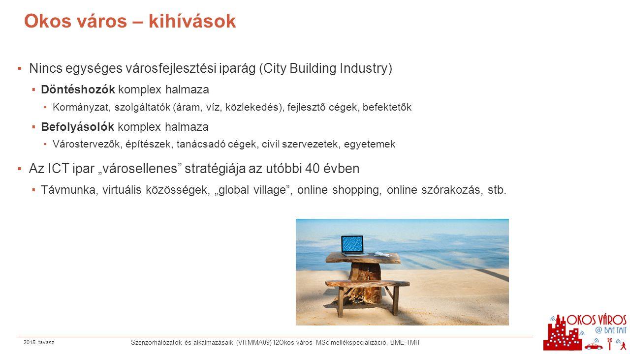 Okos város – kihívások Nincs egységes városfejlesztési iparág (City Building Industry) Döntéshozók komplex halmaza.