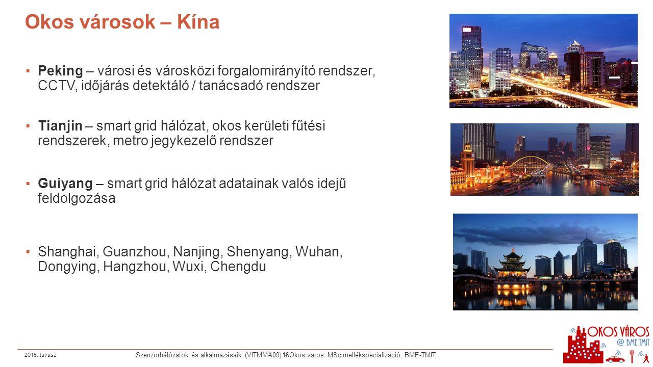 Okos városok – Kína Peking – városi és városközi forgalomirányító rendszer, CCTV, időjárás detektáló / tanácsadó rendszer.