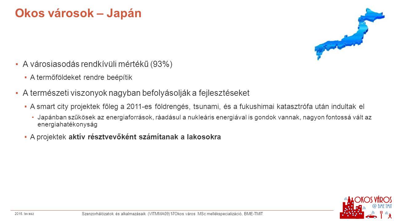 Okos városok – Japán A városiasodás rendkívüli mértékű (93%)