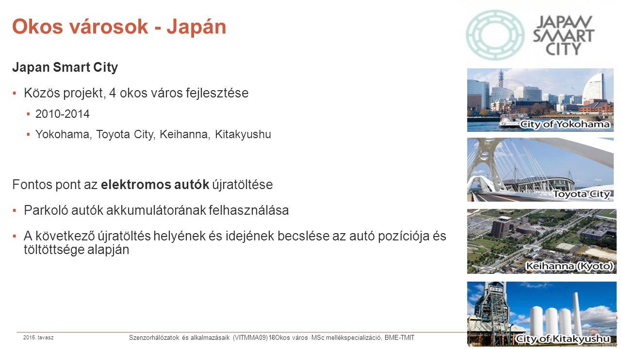 Okos városok - Japán Japan Smart City