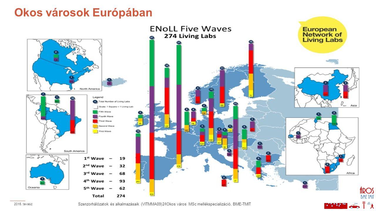 Okos városok Európában